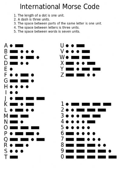 International Morse Code Chart. Educational Print/Poster (5404)